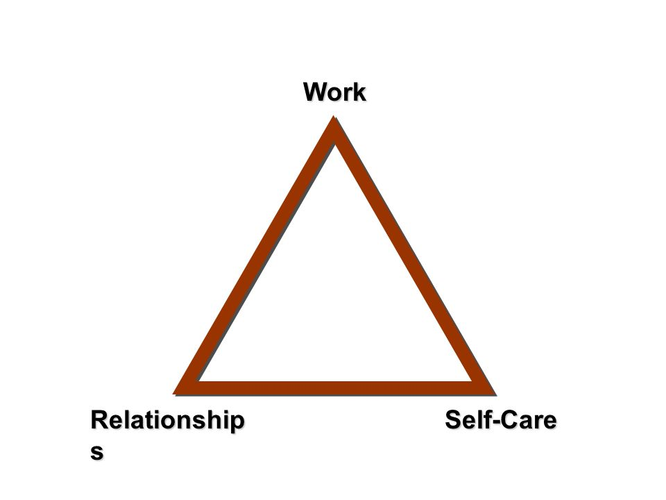 Work Work Life Triangle Relationships Self-Care