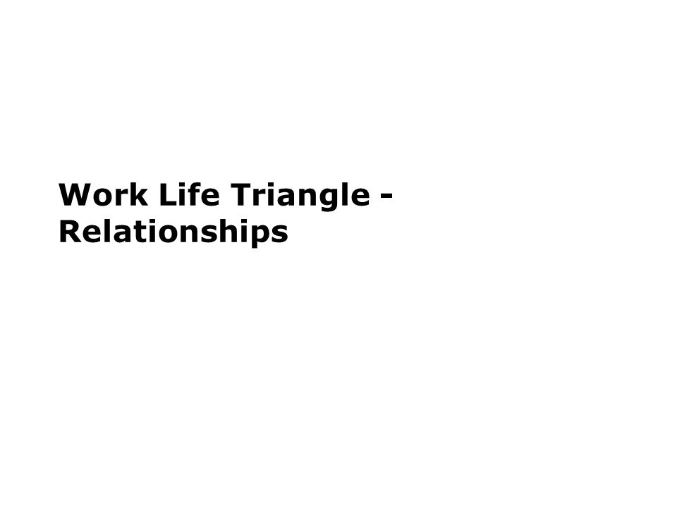 Work Life Triangle - Relationships