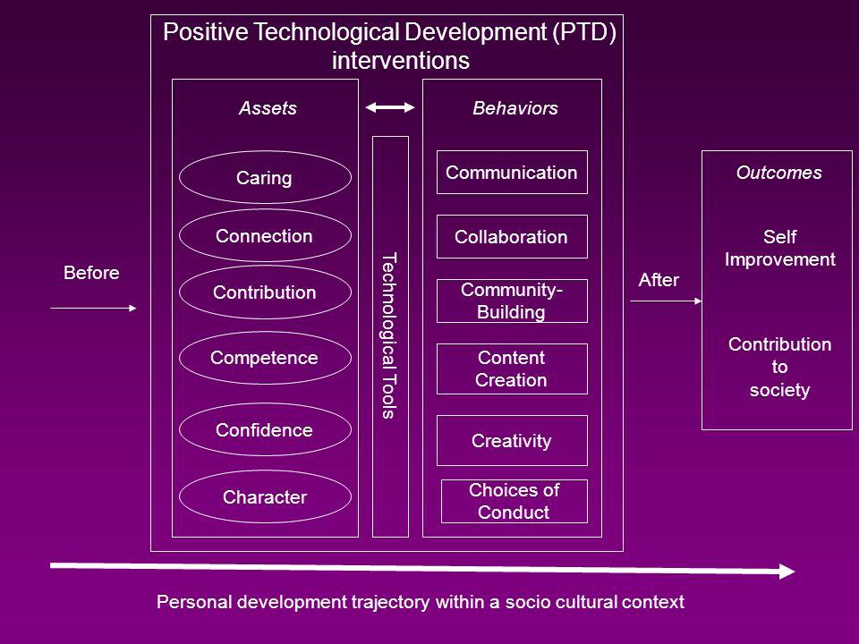 Positive Technological Development (PTD)