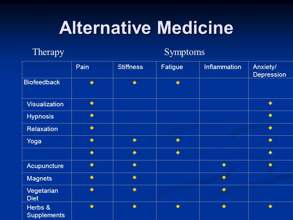 Alternative Medicine Therapy Symptoms Pain Stiffness Fatigue