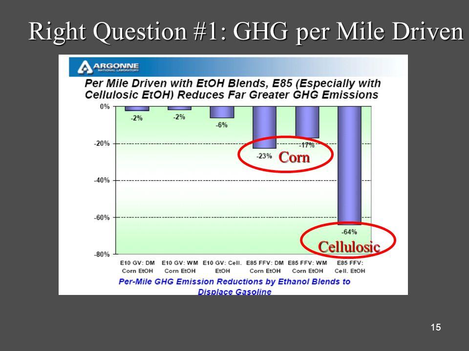 Right Question #1: GHG per Mile Driven