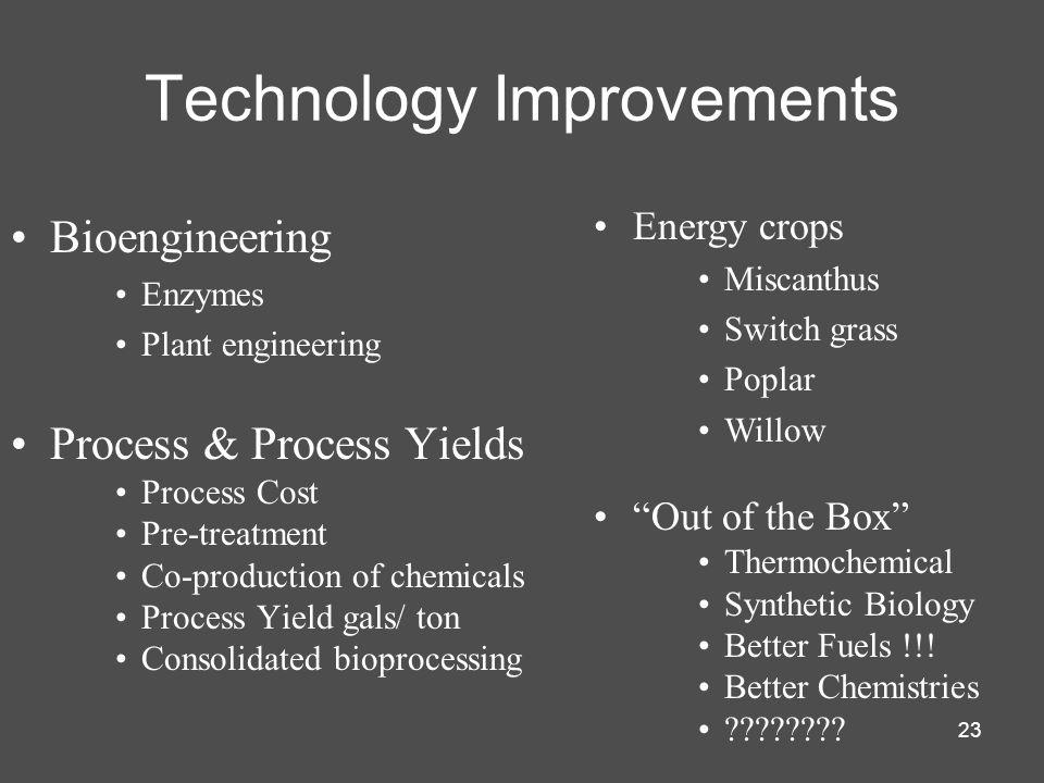 Technology Improvements