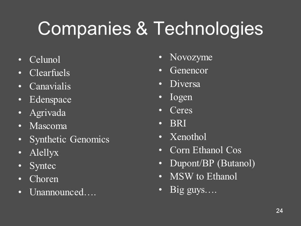 Companies & Technologies