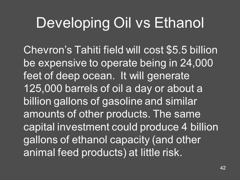 Developing Oil vs Ethanol