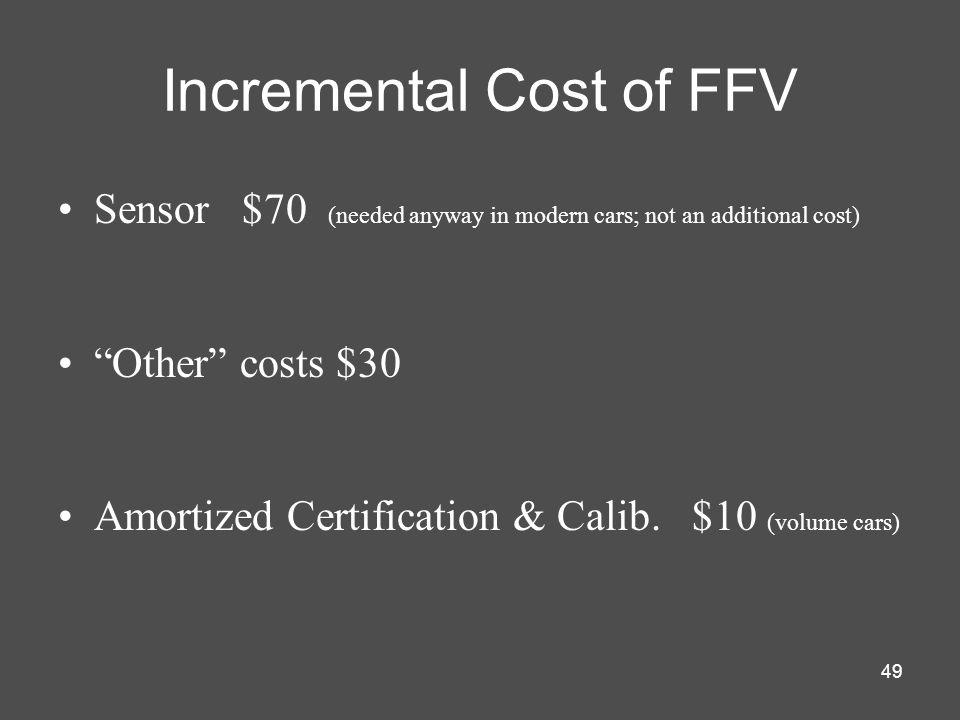 Incremental Cost of FFV