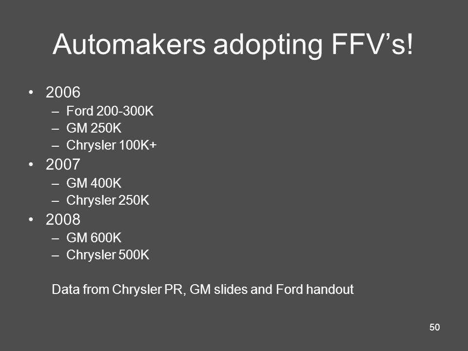 Automakers adopting FFV's!