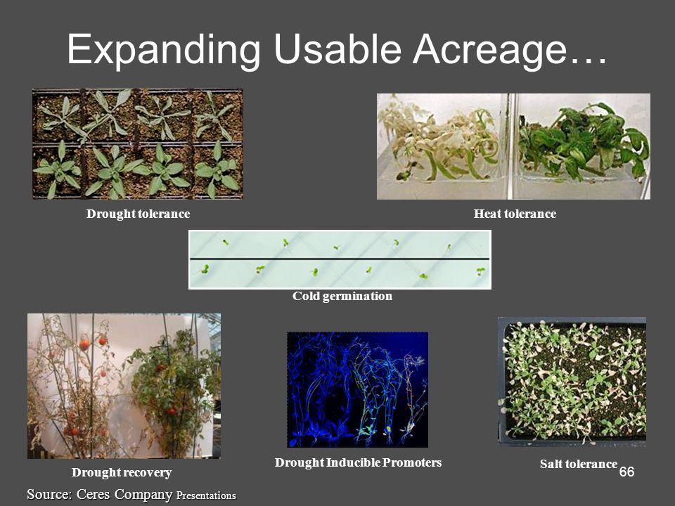 Expanding Usable Acreage…