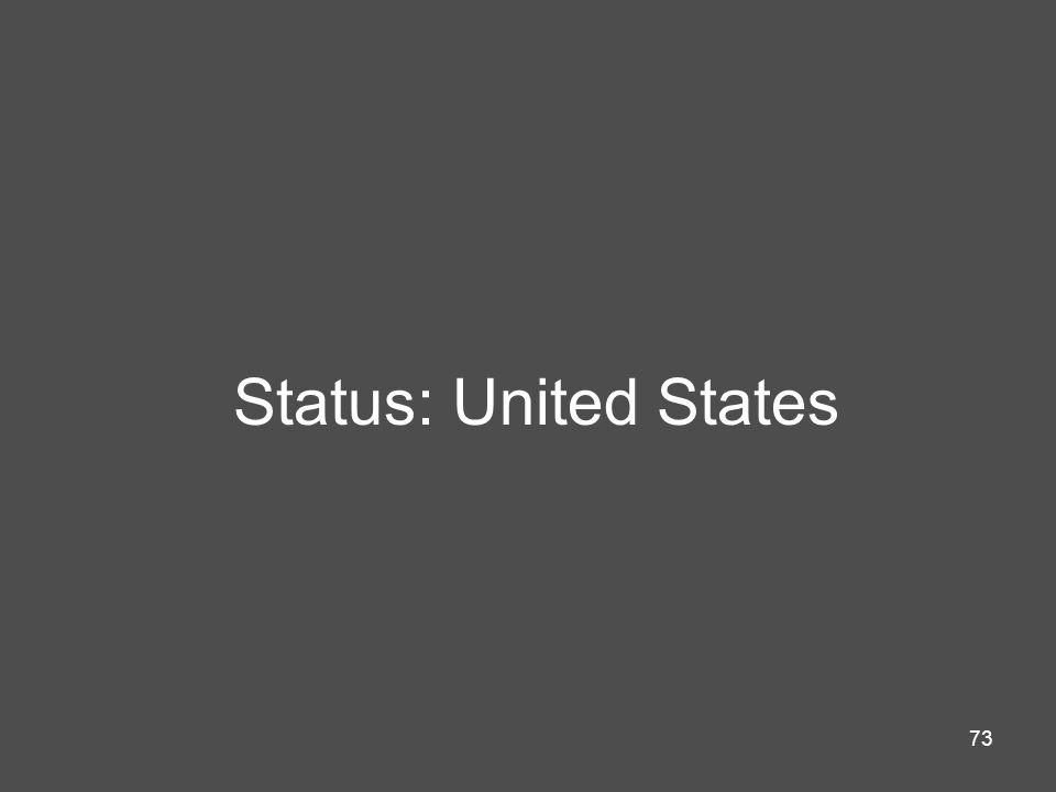 Status: United States
