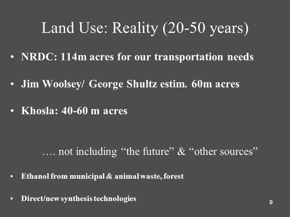 Land Use: Reality (20-50 years)