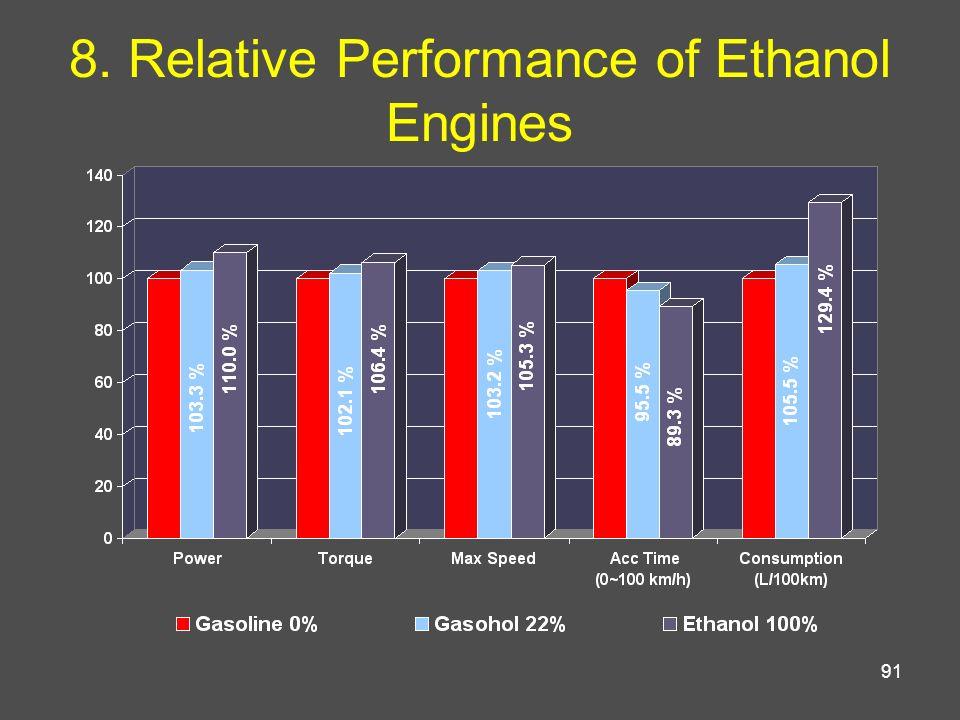 8. Relative Performance of Ethanol Engines