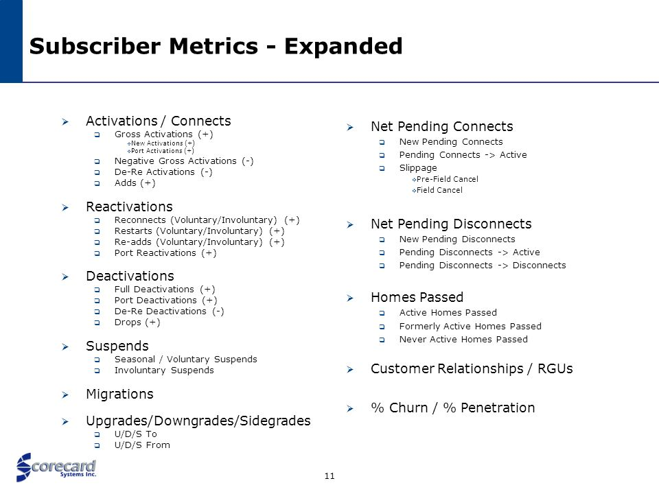 Subscriber Metrics - Expanded