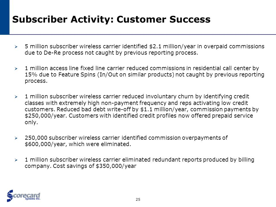 Subscriber Activity: Customer Success