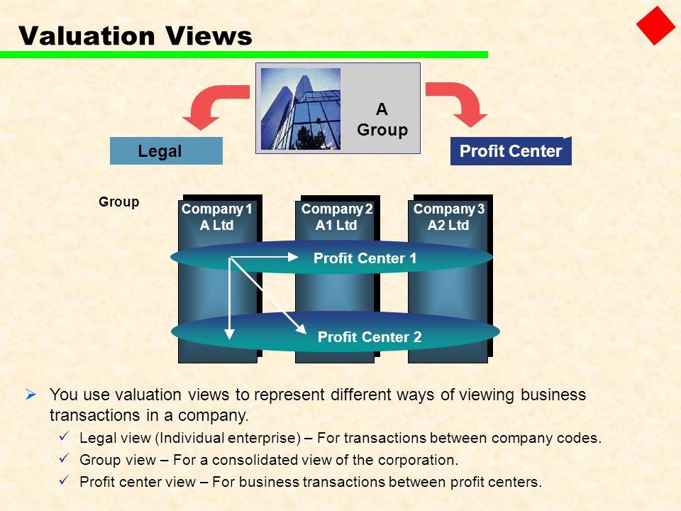 Valuation Views A Group Legal Profit Center
