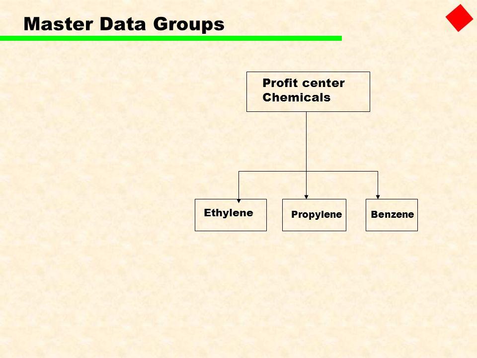 Master Data Groups Profit center Chemicals Ethylene Propylene Benzene