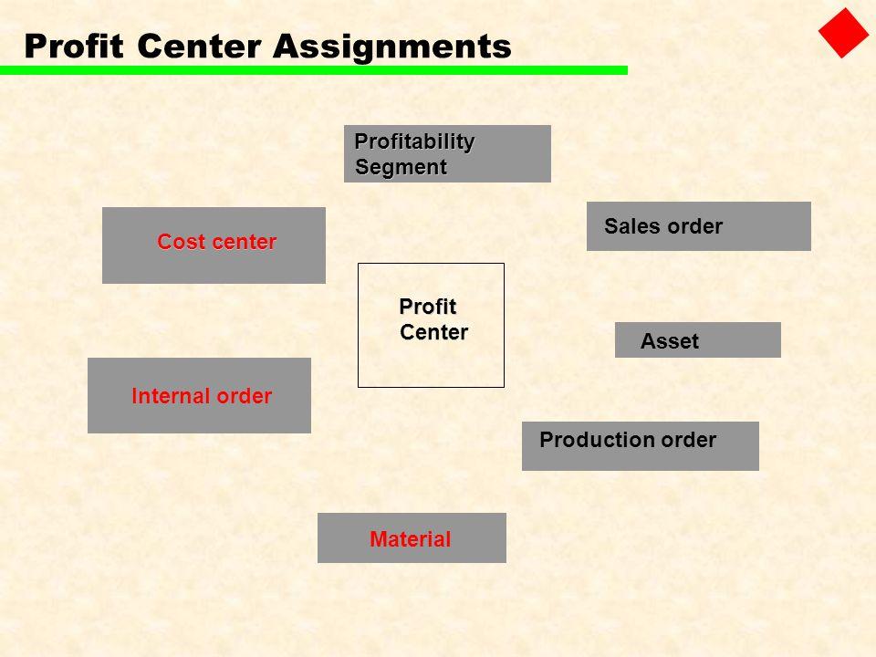 Profit Center Assignments