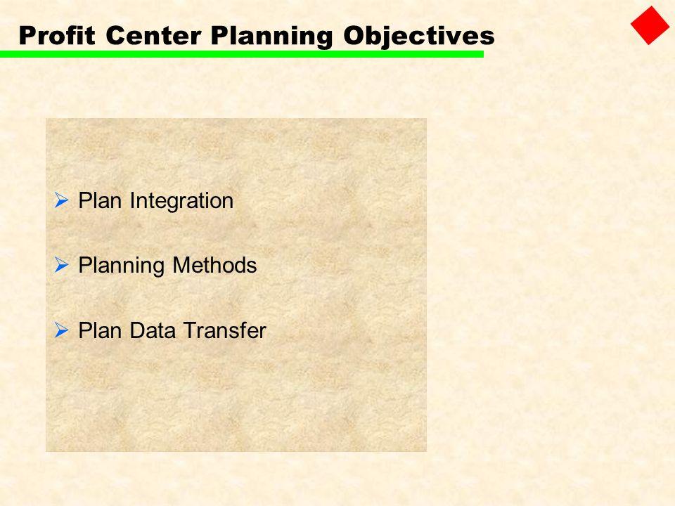 Profit Center Planning Objectives