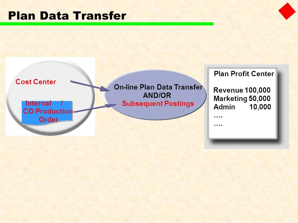 line Plan Data Transfer