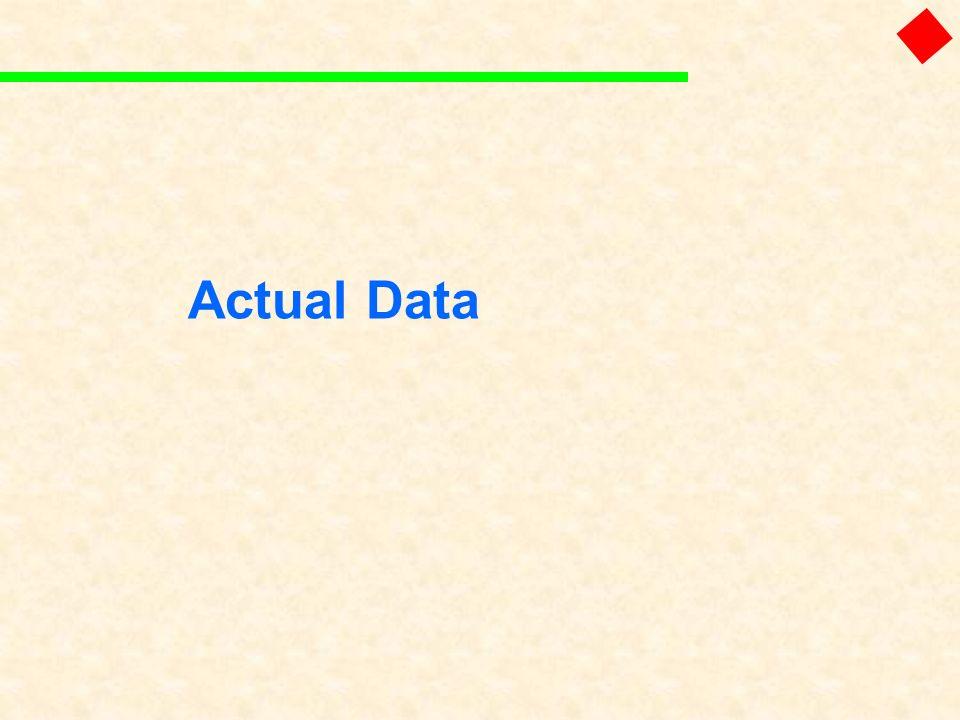 Actual Data
