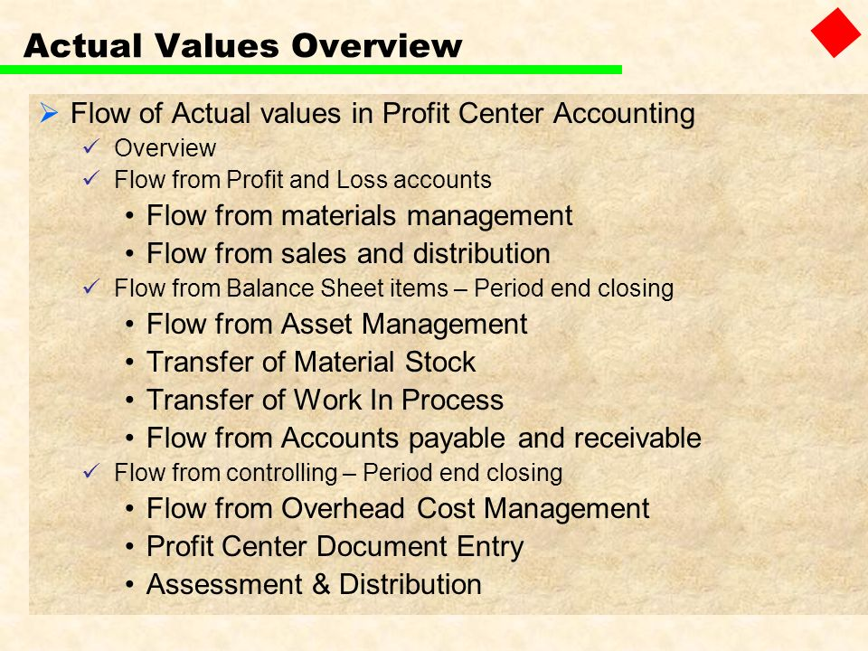 Actual Values Overview
