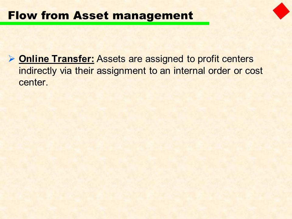 Flow from Asset management