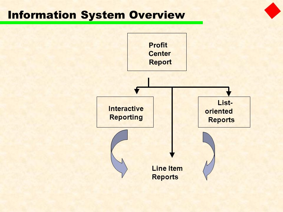 Information System Overview
