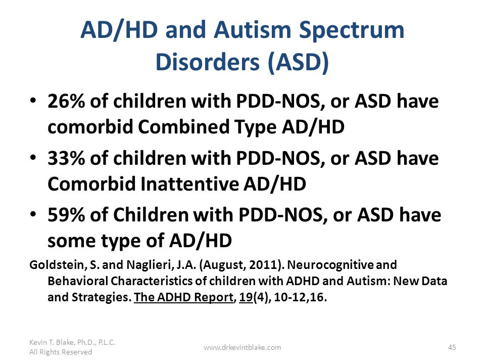 AD/HD and Autism Spectrum Disorders (ASD)