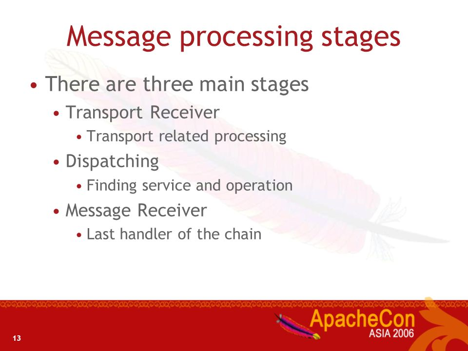 Message processing stages
