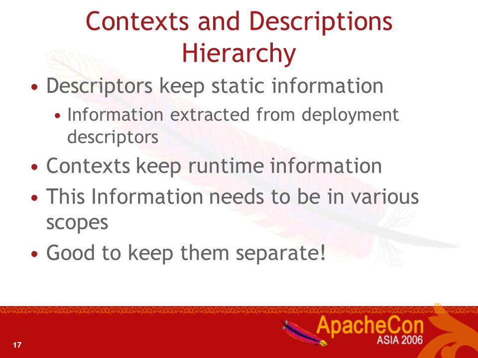 Contexts and Descriptions Hierarchy
