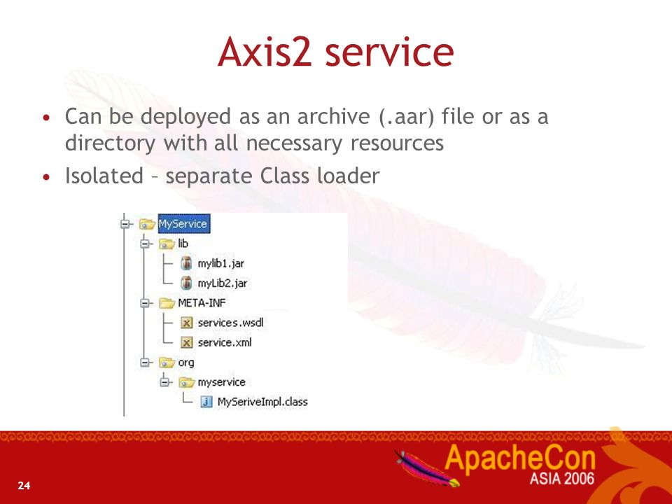 Axis2 serviceCan be deployed as an archive (.aar) file or as a directory with all necessary resources.
