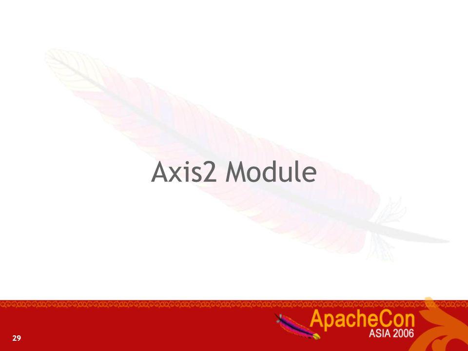 Axis2 Module 29
