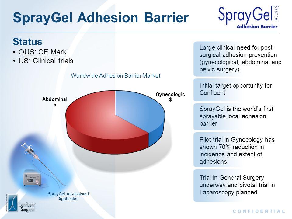 SprayGel Adhesion Barrier