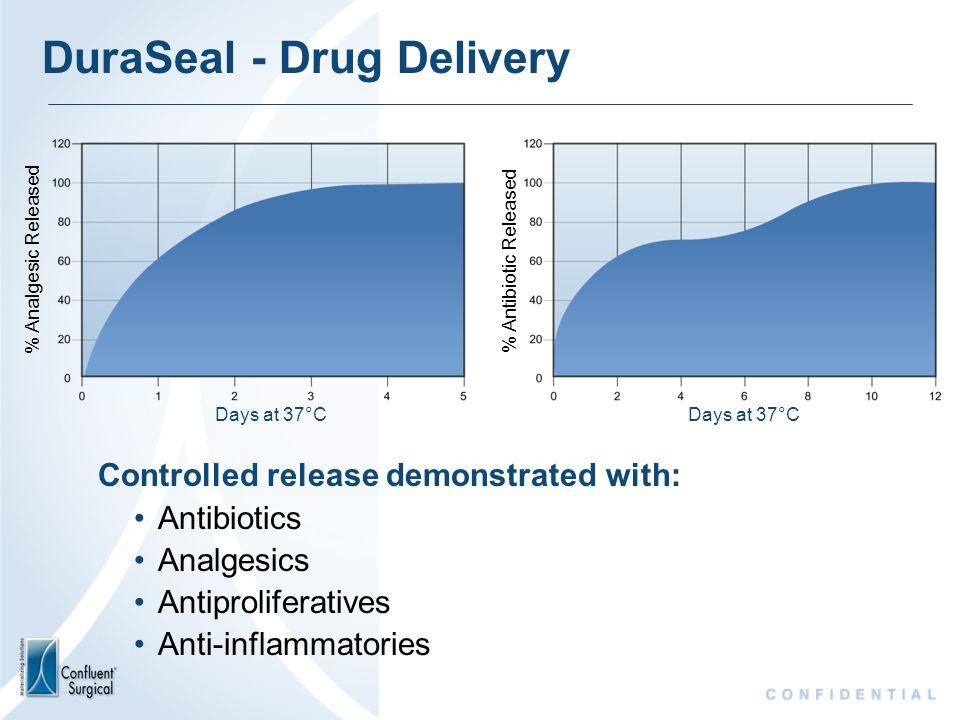 DuraSeal - Drug Delivery