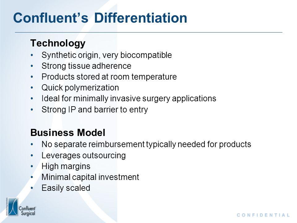 Confluent's Differentiation