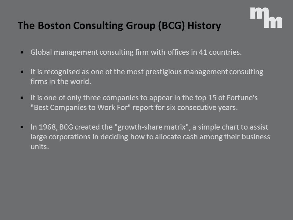 The Boston Consulting Group (BCG) History