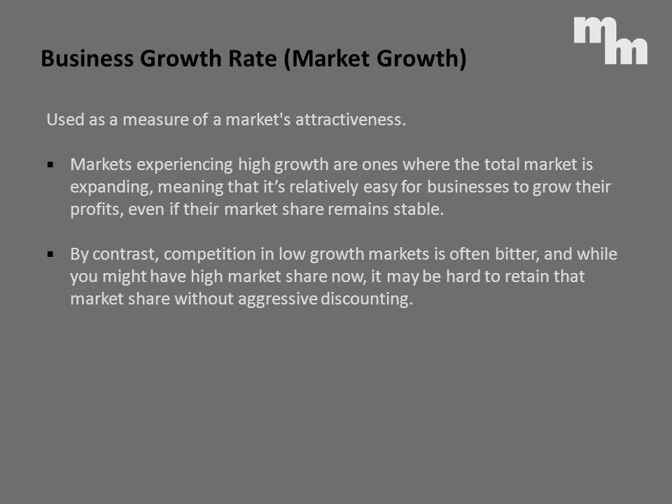 Business Growth Rate (Market Growth)
