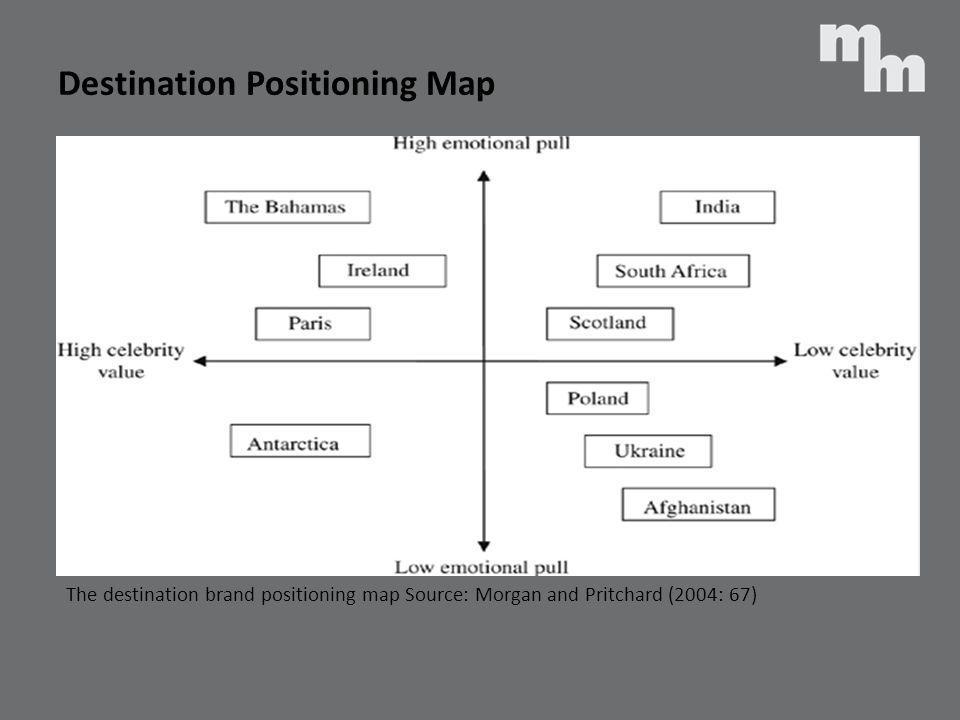 Destination Positioning Map