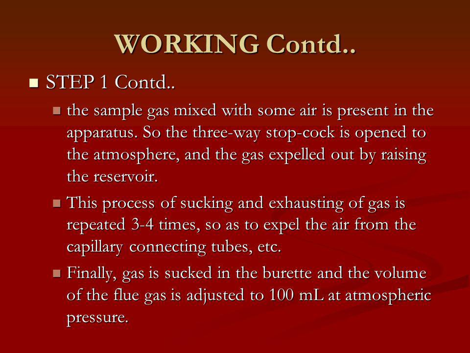 WORKING Contd.. STEP 1 Contd..