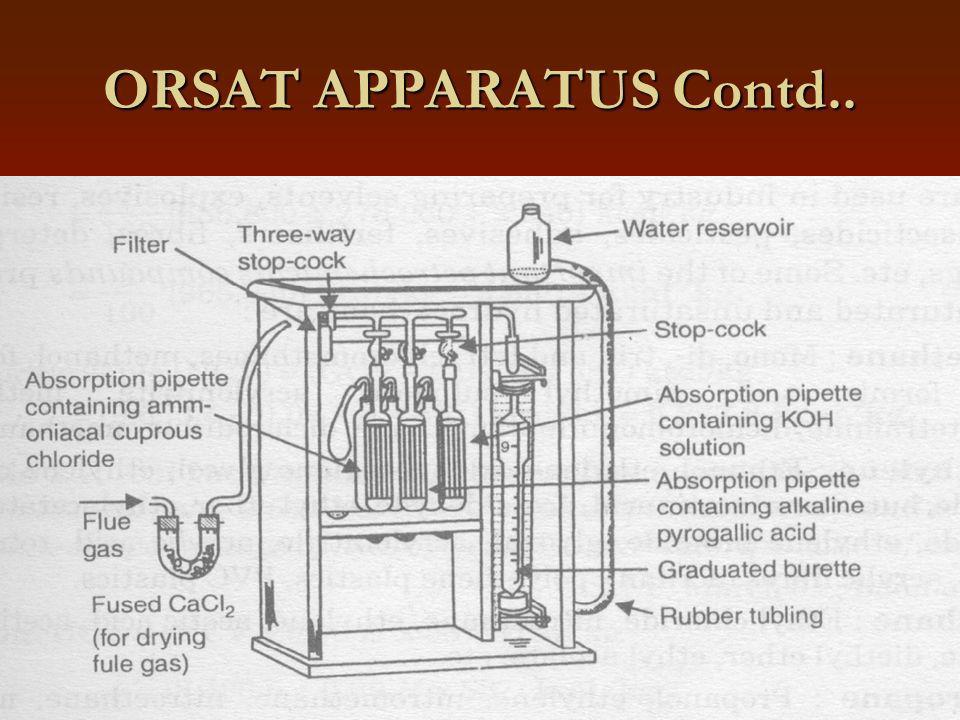 Orsat Apparatus Manufacturers and Suppliers
