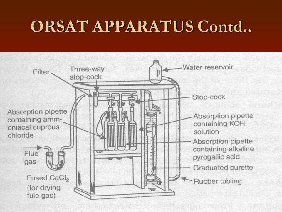 ORSAT APPARATUS Contd..