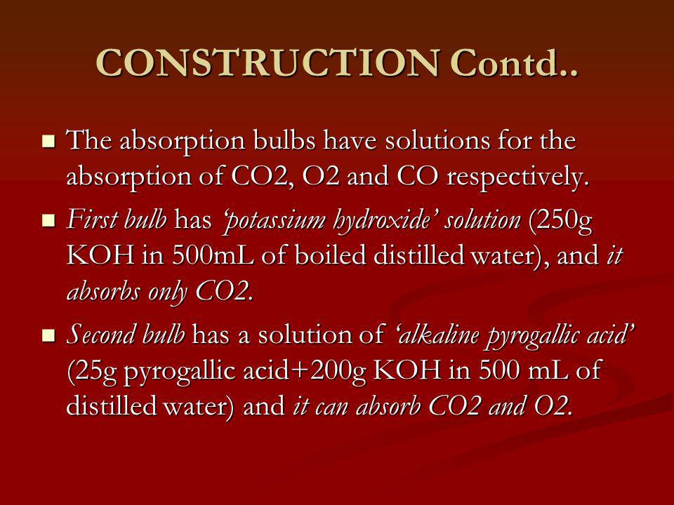 CONSTRUCTION Contd.. The absorption bulbs have solutions for the absorption of CO2, O2 and CO respectively.
