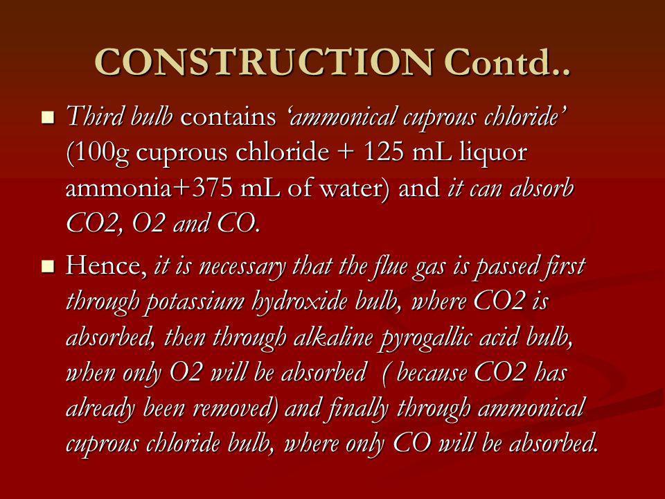 CONSTRUCTION Contd..