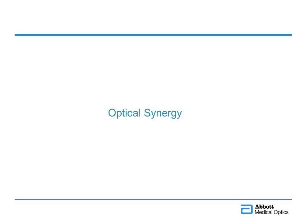 Optical Synergy