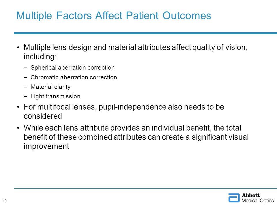 Multiple Factors Affect Patient Outcomes