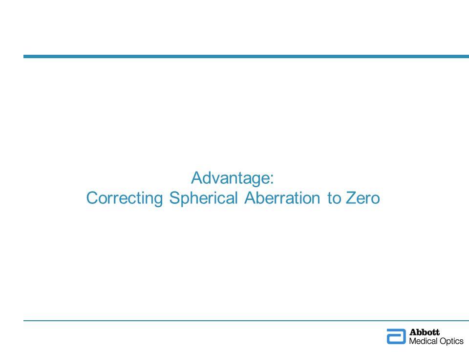 Advantage: Correcting Spherical Aberration to Zero