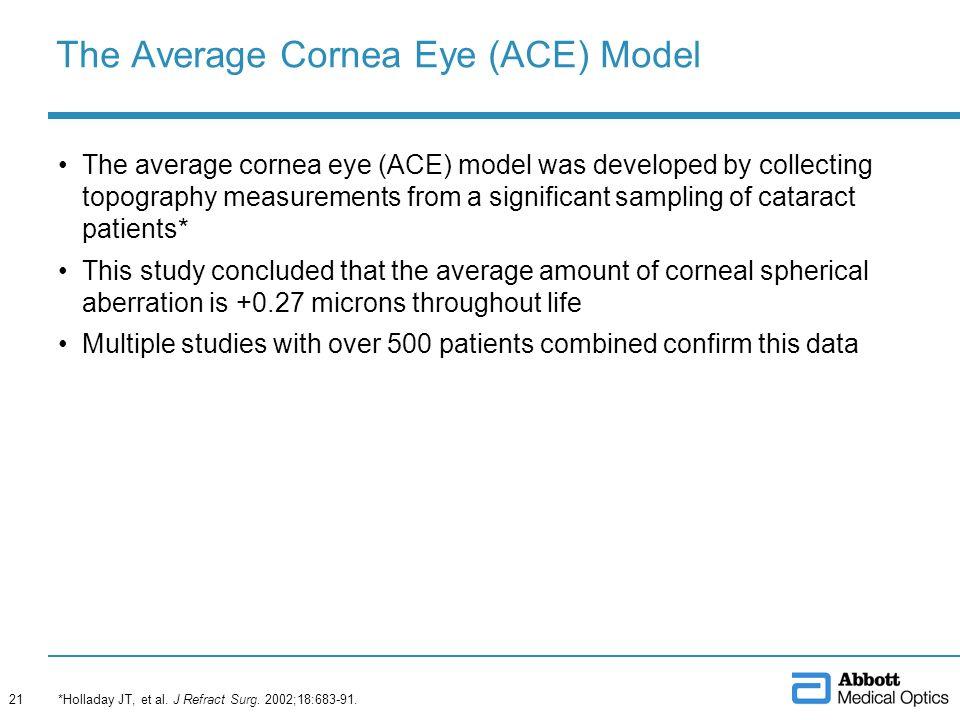 The Average Cornea Eye (ACE) Model
