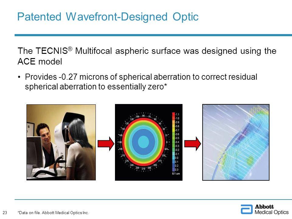 Patented Wavefront-Designed Optic