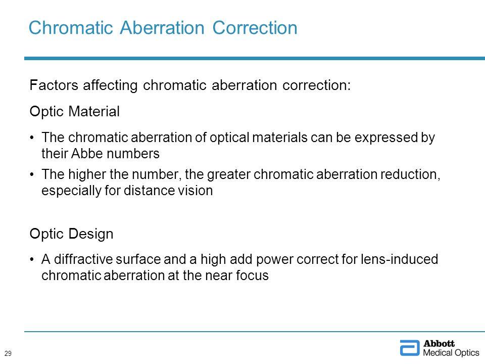 Chromatic Aberration Correction