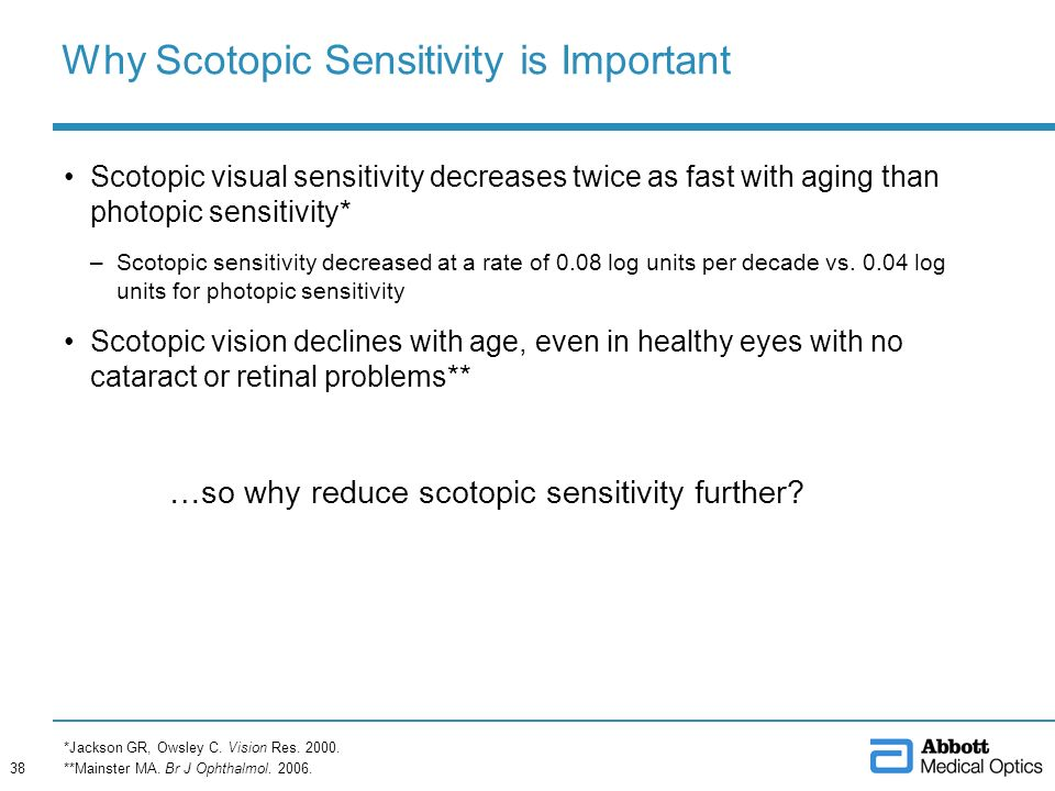 Why Scotopic Sensitivity is Important