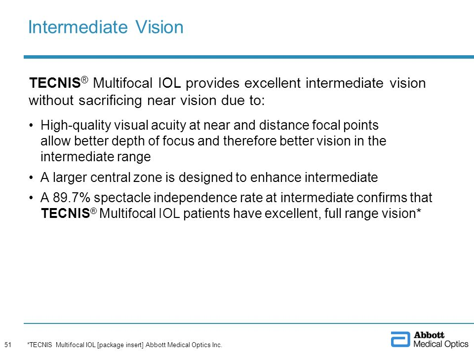 Intermediate Vision TECNIS® Multifocal IOL provides excellent intermediate vision without sacrificing near vision due to: