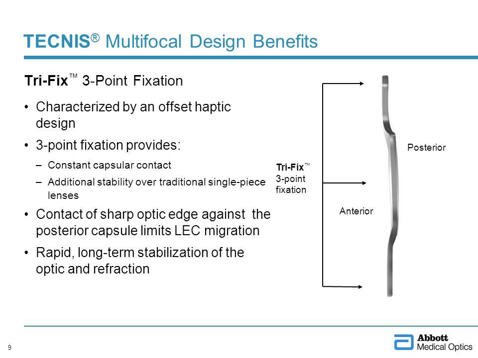 TECNIS® Multifocal Design Benefits